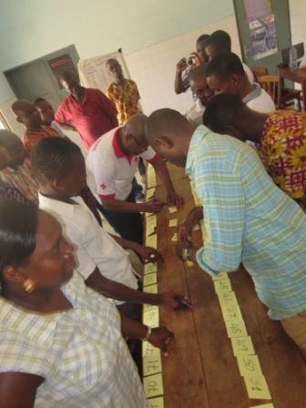 Évaluation de vulnérabilité et des capacités en matière de réduction de risques de catastrophes: YMCA Togo renforce les capacités de ses volontaires, staffs et membres des communautés en la matière